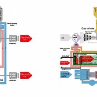 Researchers assess power plants that con...